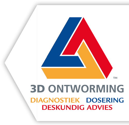 Button 3D ontworming